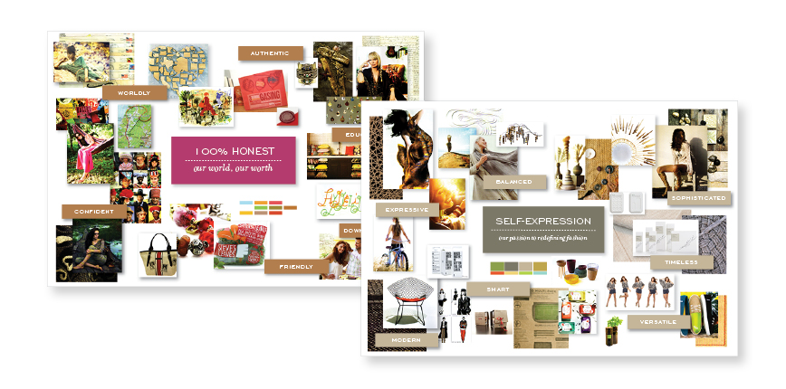 Brand Positioning Boards